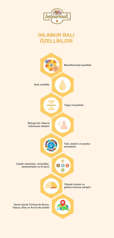 ıhlamur balı özellikleri
